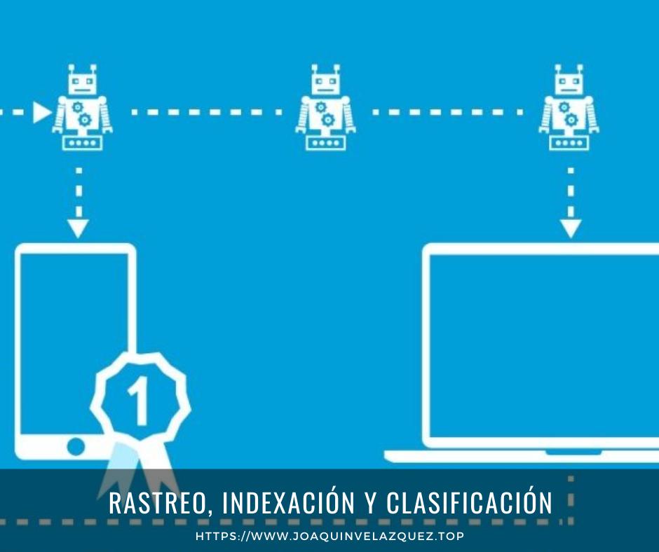 rastreo indexacion y resultado
